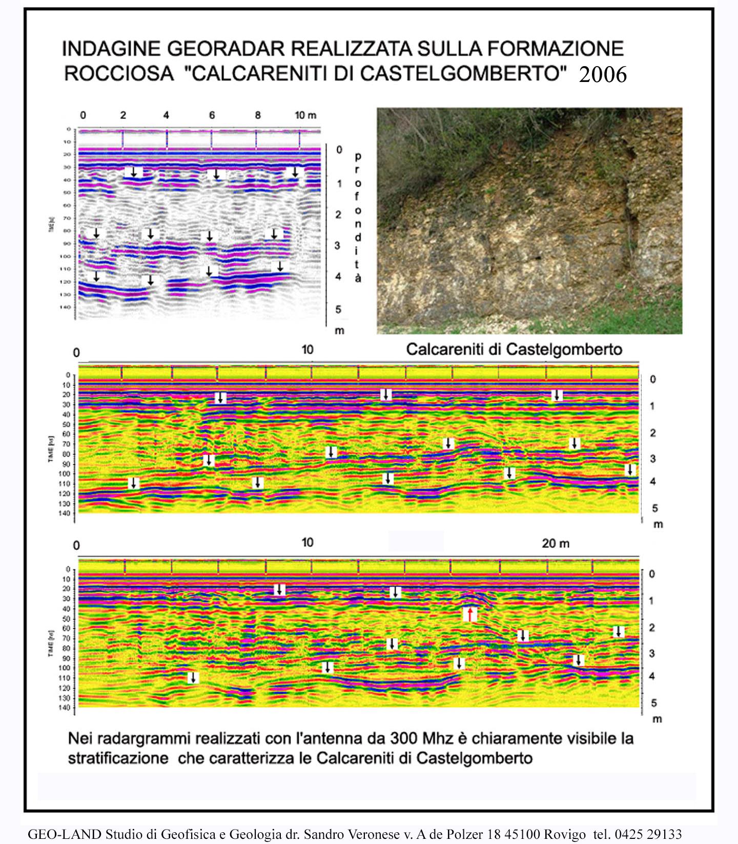 Calcareniti di Castelgombertotris