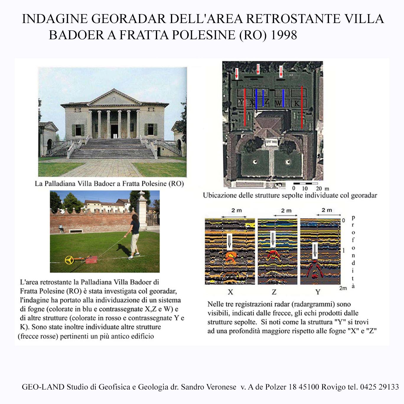 Gpr a Villa badoertris